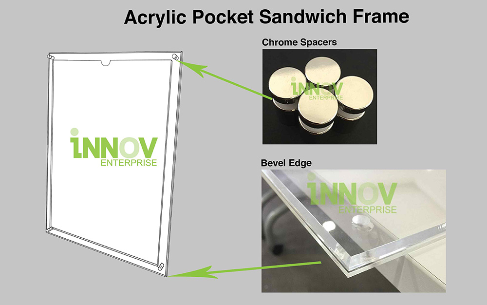 Acrylic Pocket Frames